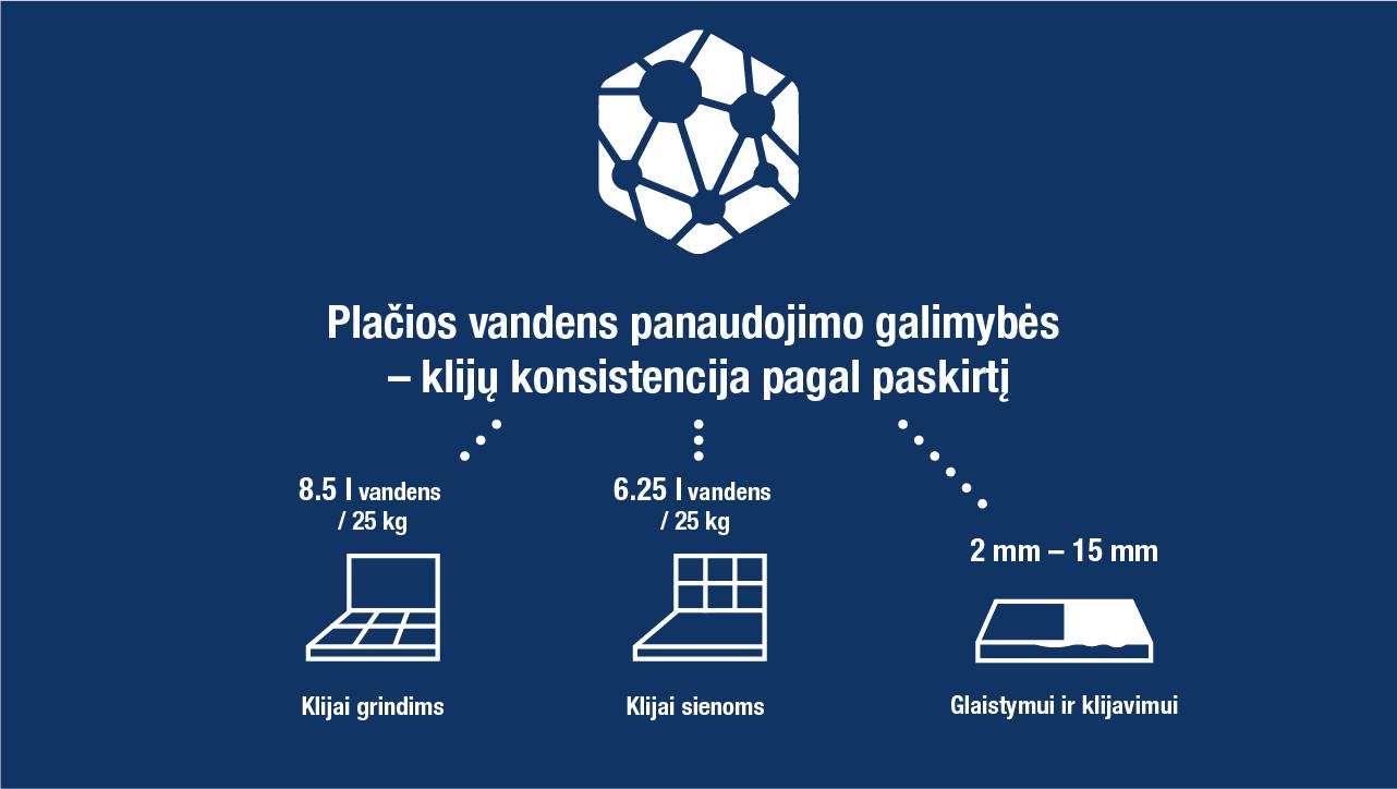infografika_litewska_2